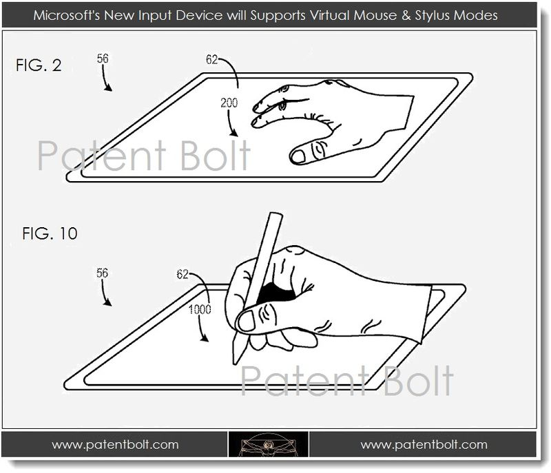 3.  Microsoft's New Input Device will support virtual mouse & stylus modes