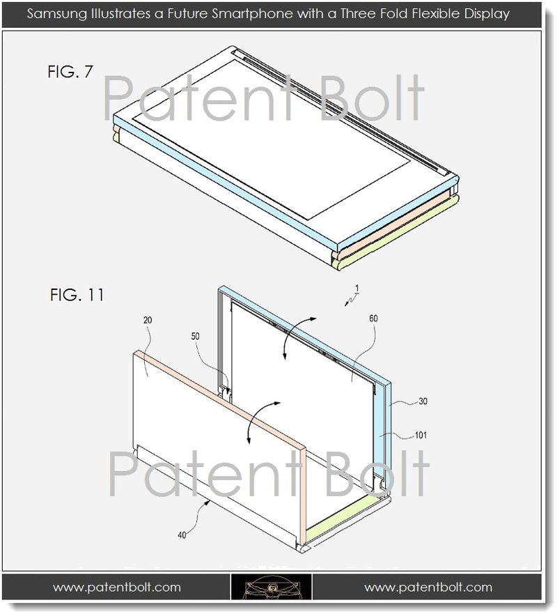 2. Samsung, Future Smartphone with 3 Fold flex display