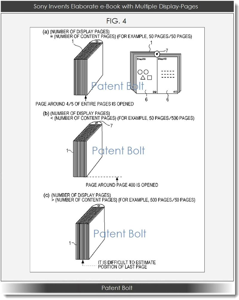 5b Sony invents elaborate e-Book with Multiple Display-Pages
