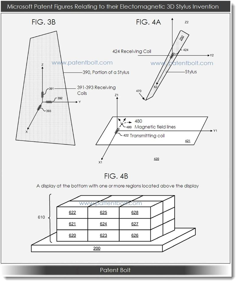 3A  Msft Patent FIGS from Electromagnetic 3D Stylus Invention