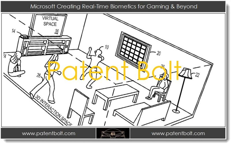 1.2AA  -  Msft creating realtime biometrics for gaming and beyond