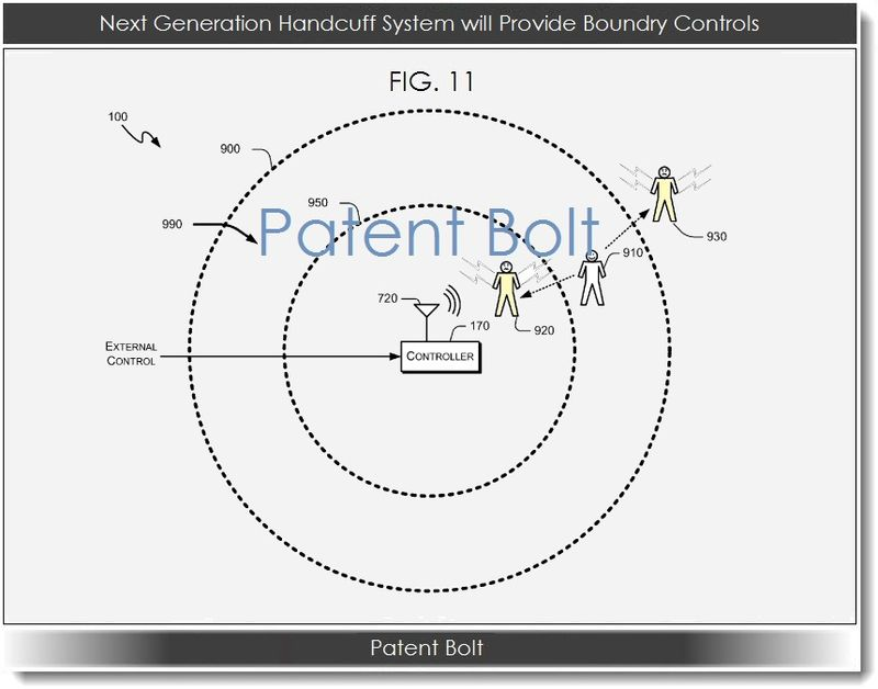 3.1 Next Generation Handcuff System will Provide Boundry Controls