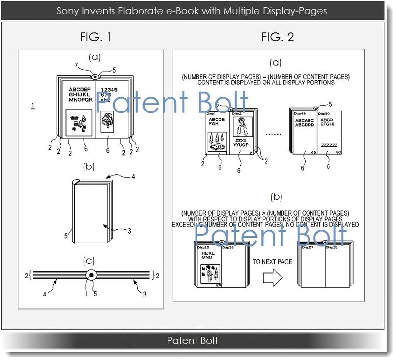 5. Sony Invents Elaborate e-Book with Multiple Display-Pages