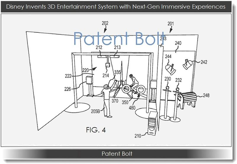 1. Disney Invents 3D Entertainment System with Next-Gen Immersive Experiences