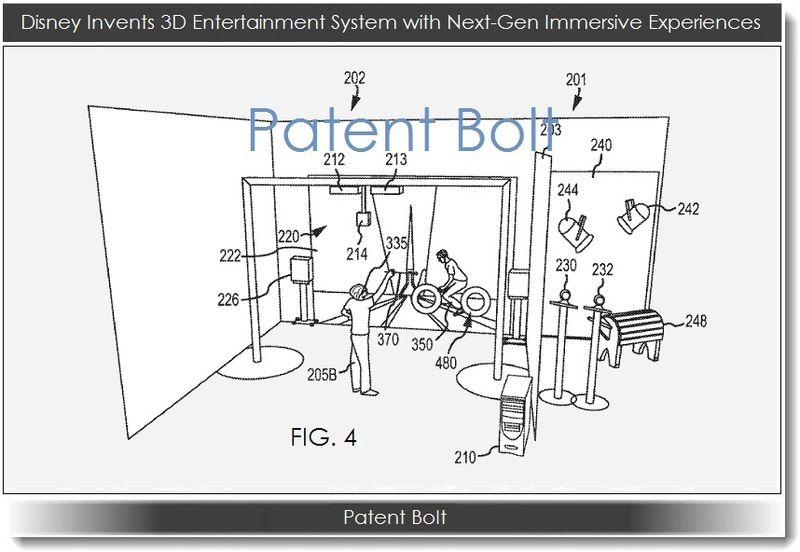1. Disney Invents 3D Entertainment System with Next-Gen Immersive Experiences