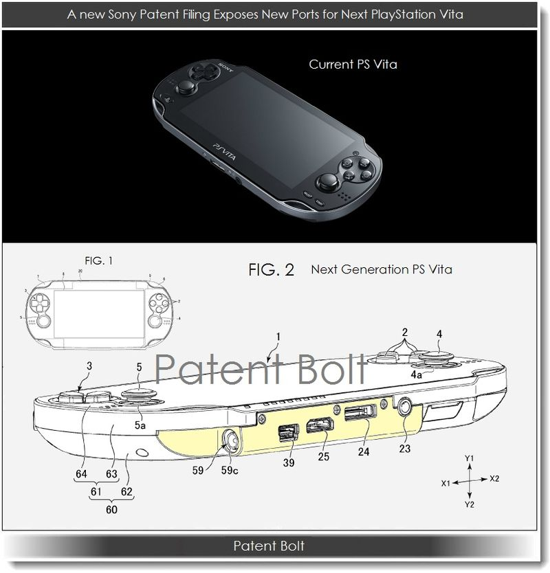 2. A new Sony Patent Filing Exposes New Ports for new PS Vita