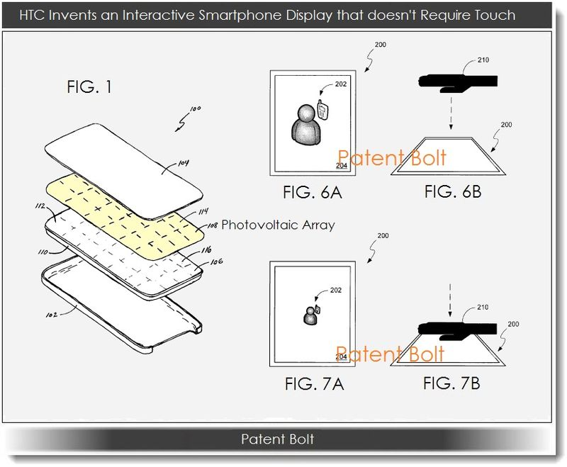 2. HTC photovoltaic array used in next gen smartphone display