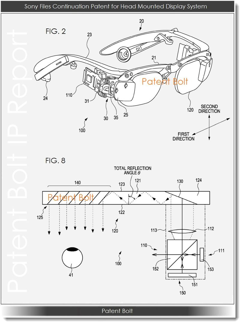 2. Sony HMD Patent filing Mar 2013
