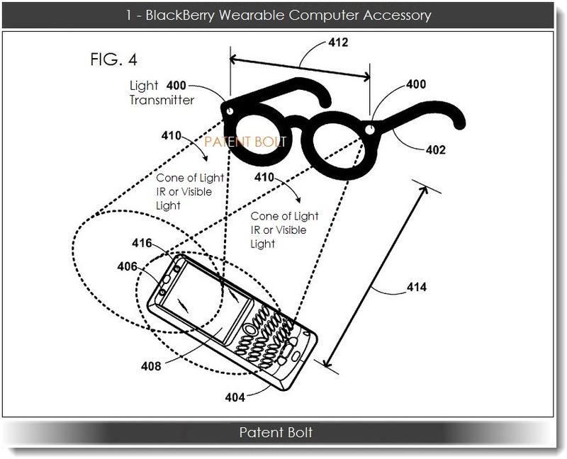 2. BlackBerry files wearable computer accessory patent , FIG. 4