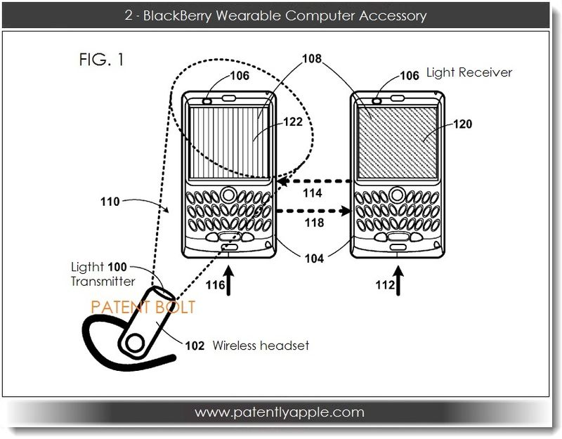 3. BlackBerry files wearable computer accessory patent , FIG. 1