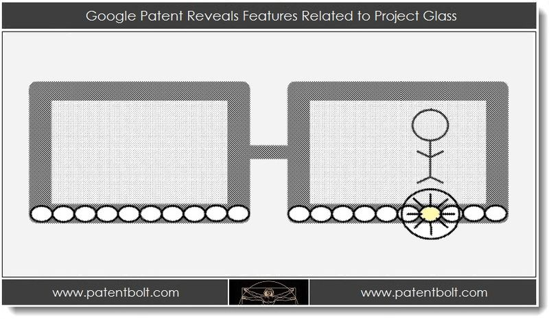 1. Google Patent Reveals Features Related to Project Glass