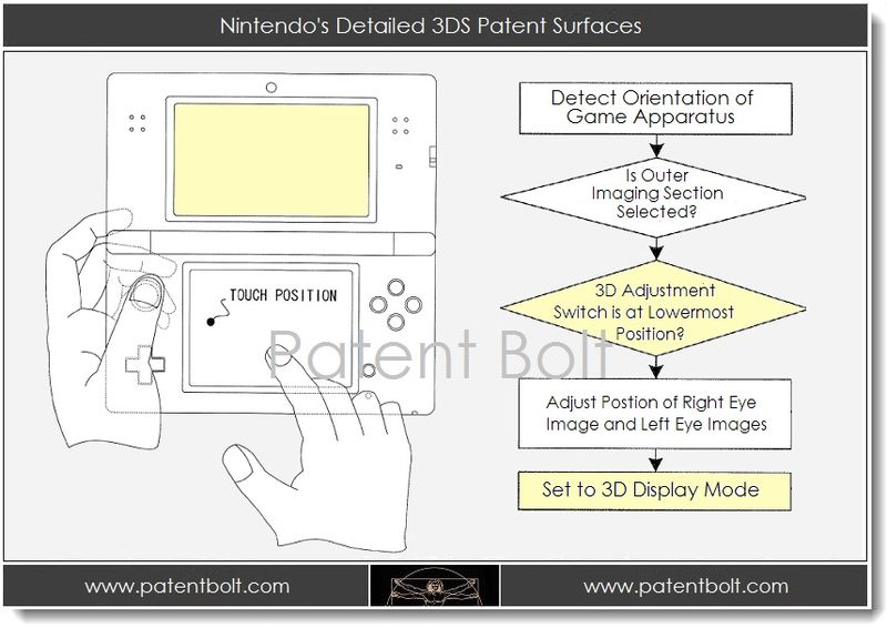 1. Nintendo's Detailed 3DS Patent Surfaces