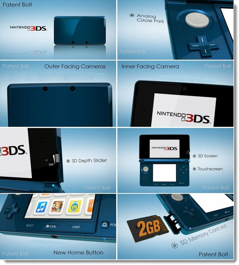 3A. Collage of Nintendo's 3DS