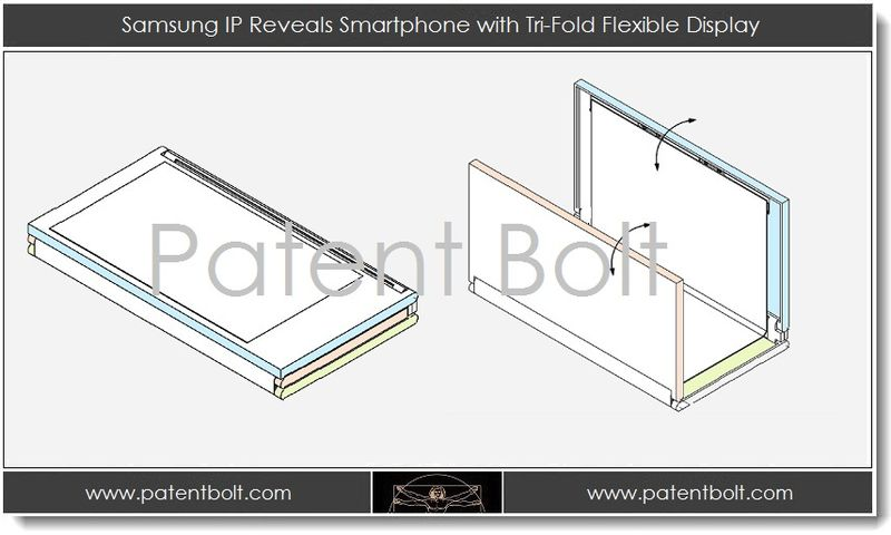 1A. Samsung IP Reveals Smartphone with Tri-Fold Display