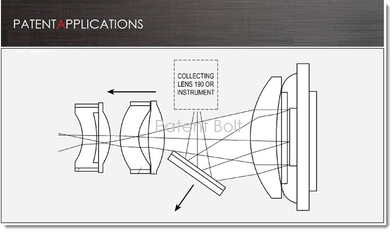 1. Samsung, Pico-Like Projector Patent
