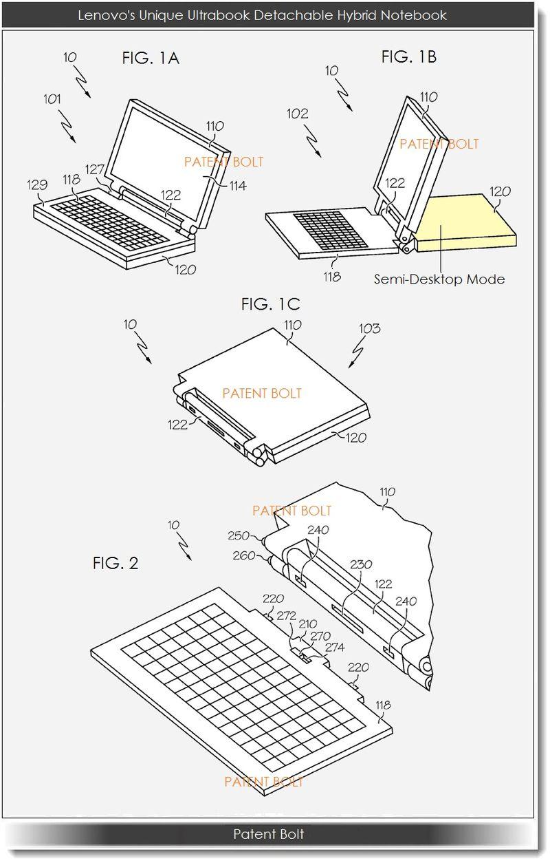 3. Lenovo Ultrabook detachable hybrid notebook patent