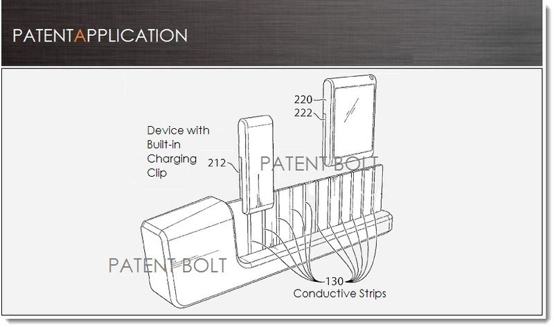 1. RIM, BLACKBERRY NEXT GEN CHARGING SYSTEM PROPOSAL