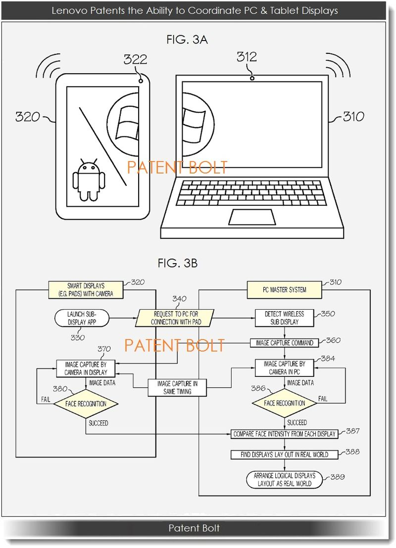 2. Lenovo patent figs 3a and 3b for coordinating pc and tablet displays