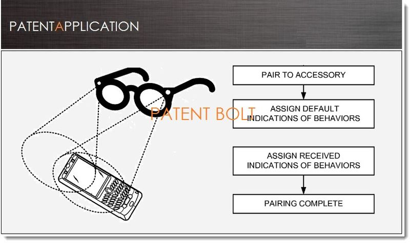 1. Cover, BlackBerry Wearable Computer Accessory Patent