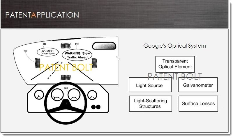 1. COVER, Google Glass Patent Report, Windshields & Beyond