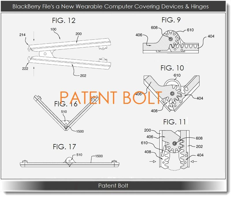 3. BlackBerry Patent Application for wearable computers and hinges May 2013