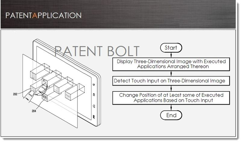 1. LG Files Patent for 3D GUI for computers from smartphones through to the desktop & TV