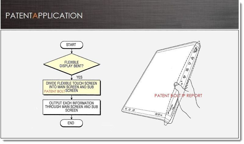 1 - Cover - Part 2 - Samsung Flex-Display's to Change Interface Rules