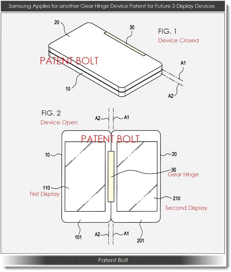 2. Samsung Gear Hinge Device Patent application for 2-Display devices