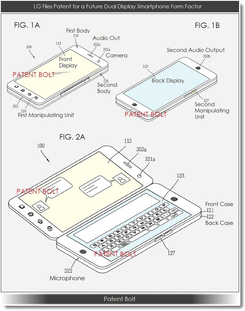 2. LG Patent figs 1a, 1b, 2a future dual display smartphone form factor