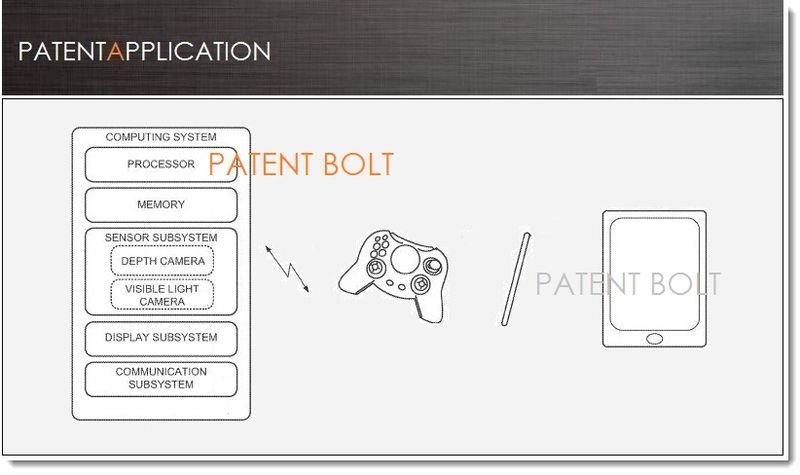 1. Cover - Msft invents auto pairing devices to a user