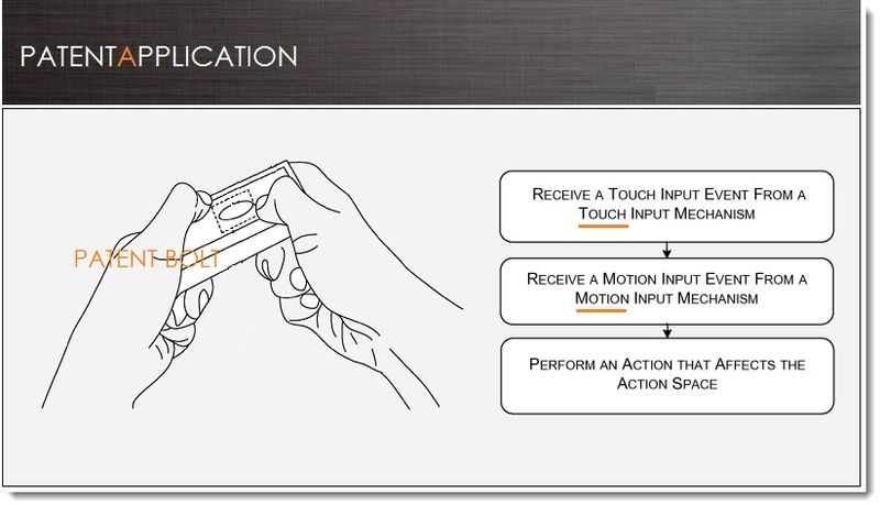 1. Cover - Msft Patent application for Multi-Touch + Motion Gestures