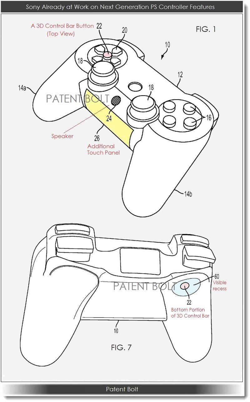 2A. New 3D Control Bar System