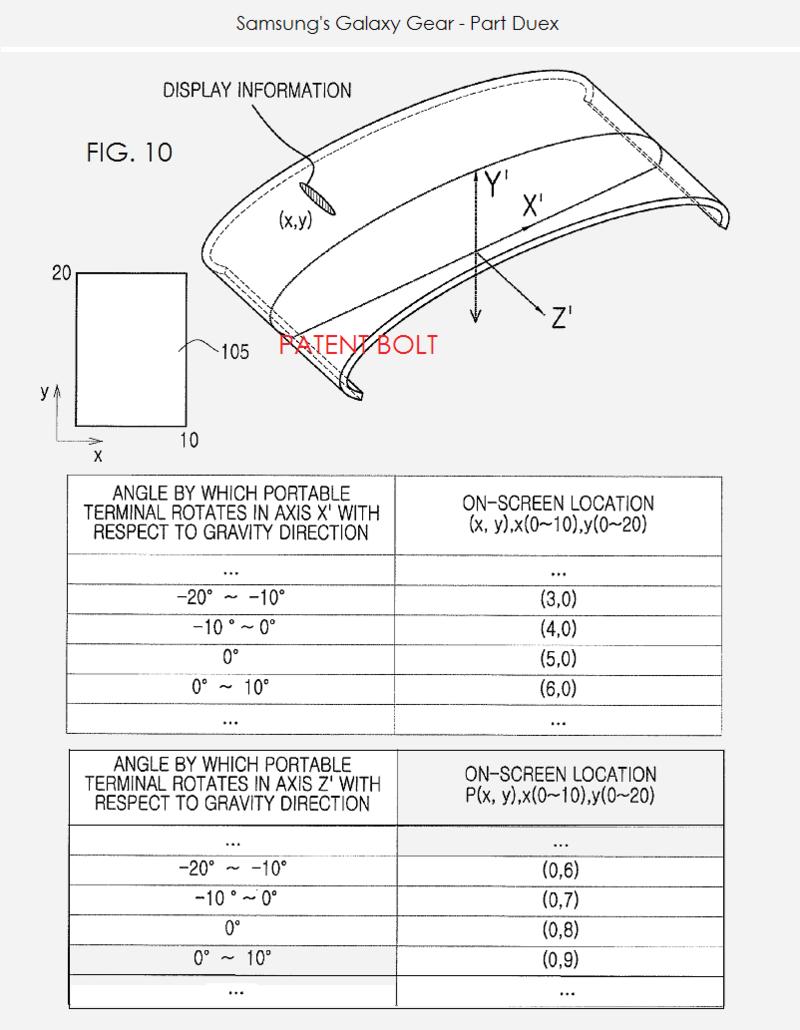 5. Samsung's Galaxy Gear - Part Duex - fig. 10