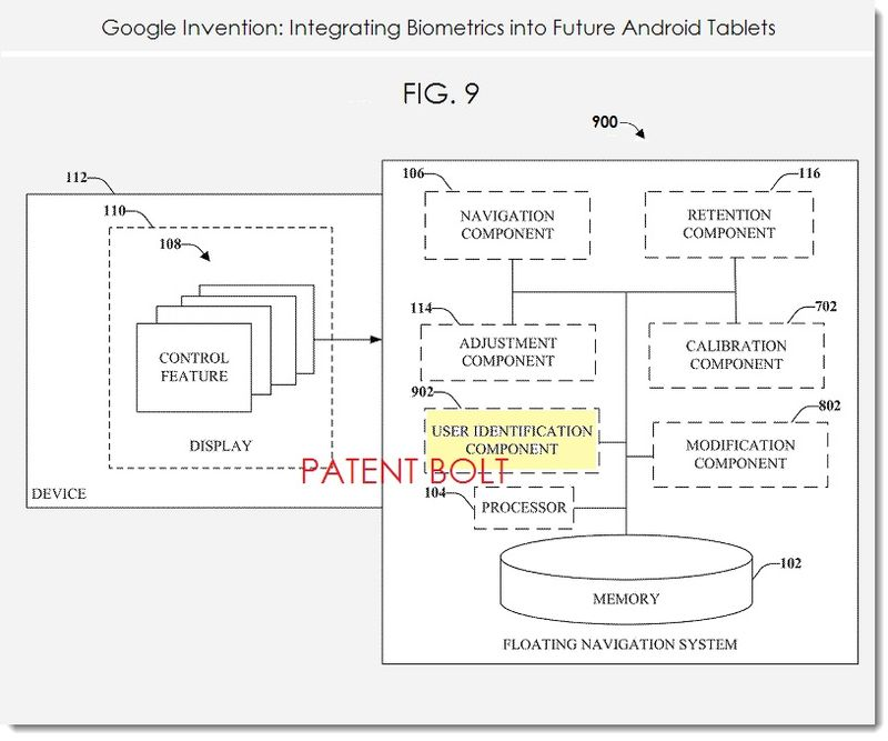 3. Google Patent filing - integrating biometrics into future Andoid tablets