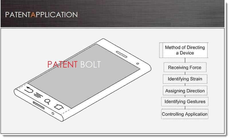 1. Cover - Google patent - pressures sensitive Android Phone Casing