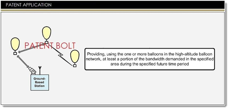 1. Google Network Balloons patent application