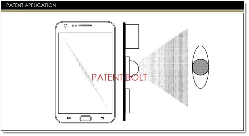 1. Samsung Retina Scanner patent application
