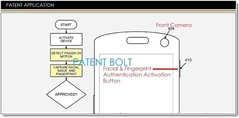 1. Google facial + fingerprint security patent