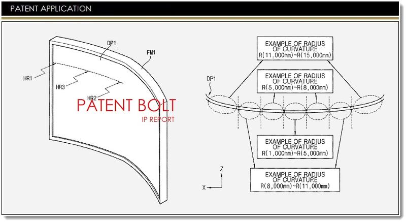 1. Cover - Samsung patent for Curved TV and curvier Smartphone