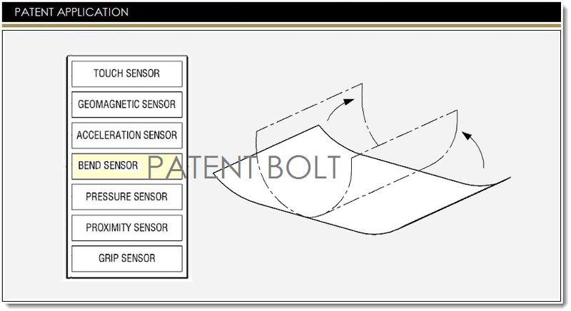 1. Cover - Samsung flex display patent Dec 13, 2013
