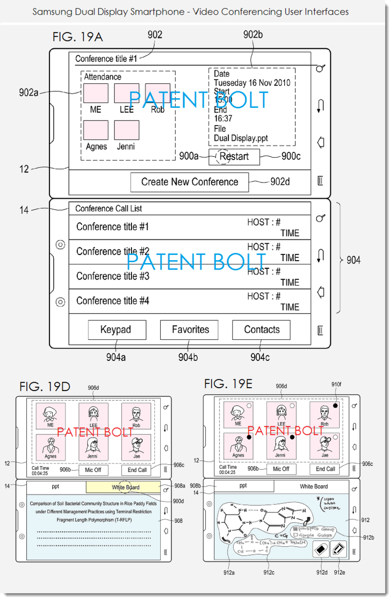 4. Samsung dual display smartphone patent application - VConferencing UIs