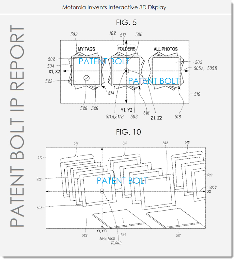 2. Moto patent figurs 5, 10. Interactive 3D Display