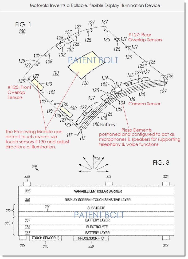 2. moto patent figures 1, 3 for rollable flexible illuminating display device