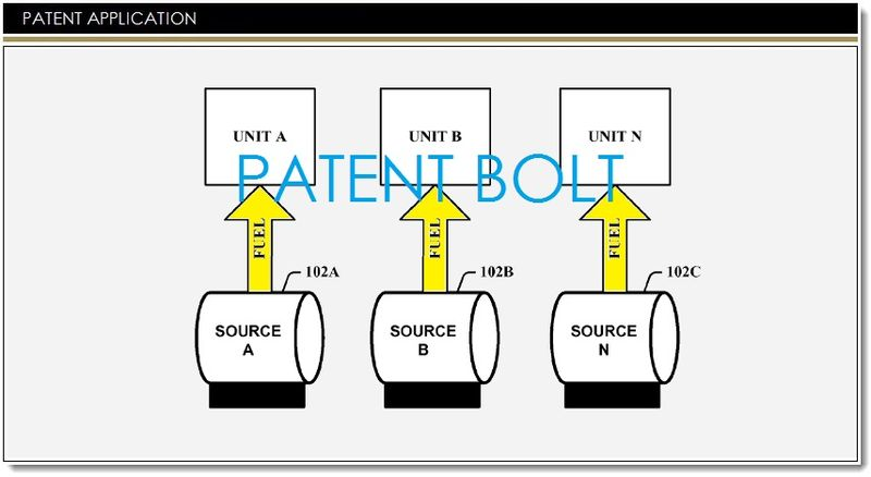 1. Google Fuel Cell System Patent