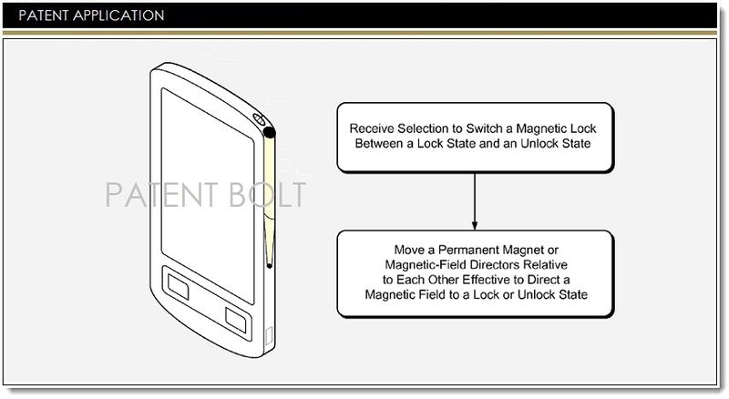 1. Cover Msft Patent for switchable magnetic locks