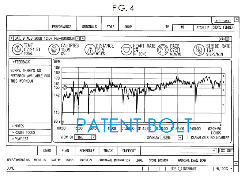 3. ADIDAS PATENT FIG 4. APPLICATION FOR FITNESS DEVICE