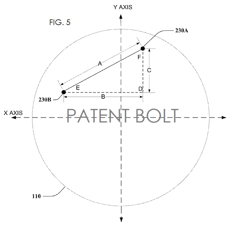 4. Google, patent fig. 5 algorithms