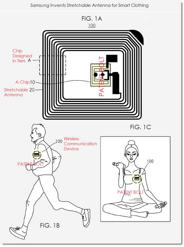 Samsung Invents the Stretchable Antenna for Smart Clothing ...