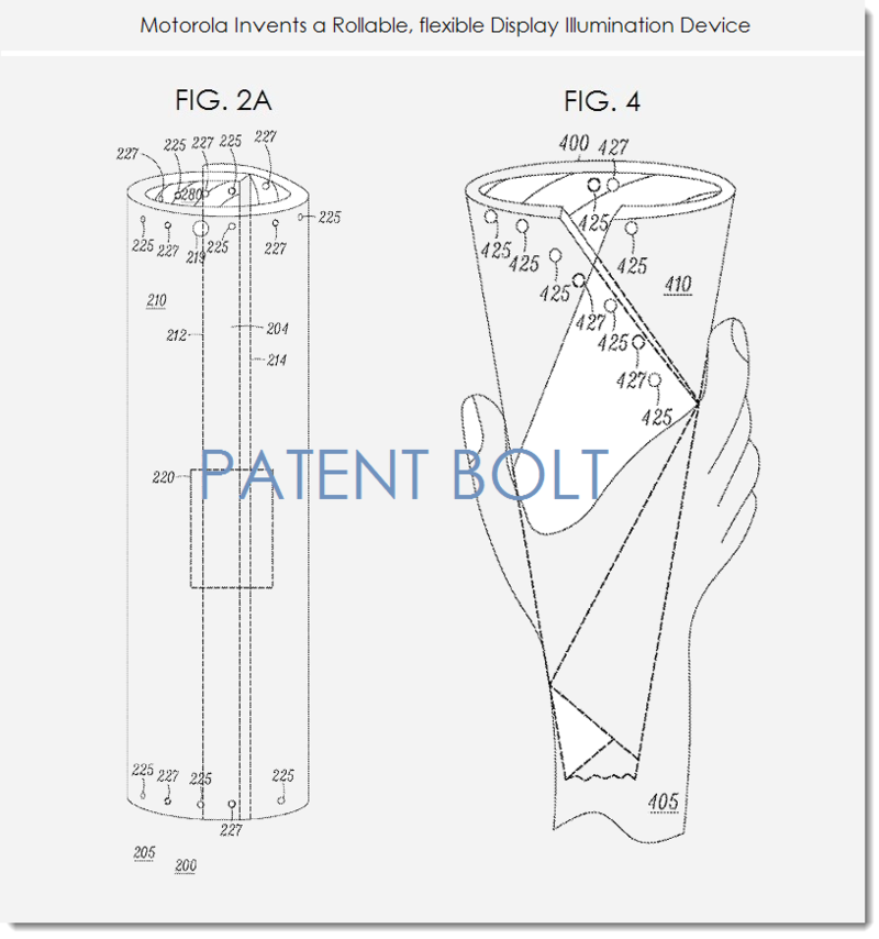 3. Moto patent figs 2a, 4 re rollable flex display device