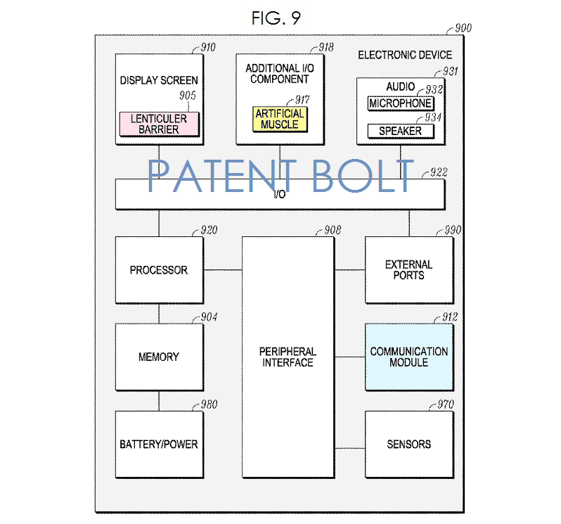 5. Motorola patent fig. 9 - overview of System